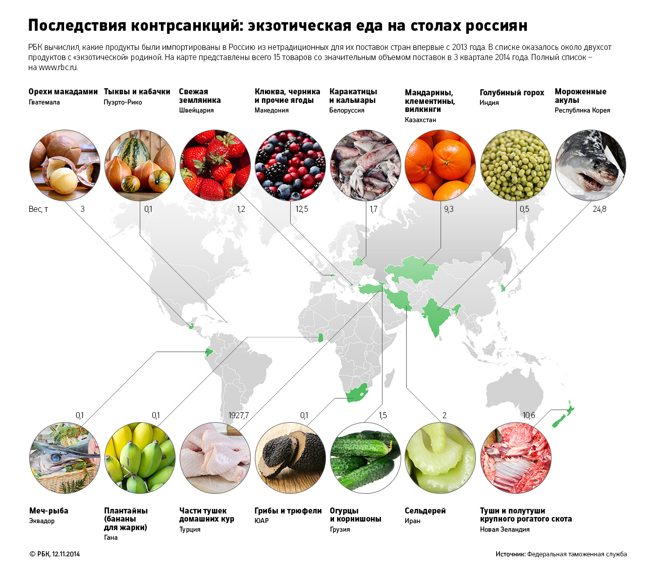 http://pics.v6.top.rbc.ru/v6_top_pics/media/img/1/49/284158397125491.jpg