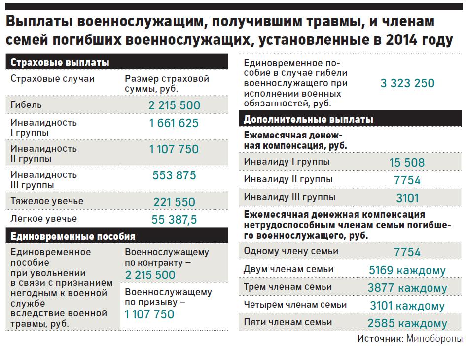 Дальнейшие санкции против России неизбежны, - Меркель - Цензор.НЕТ 5224