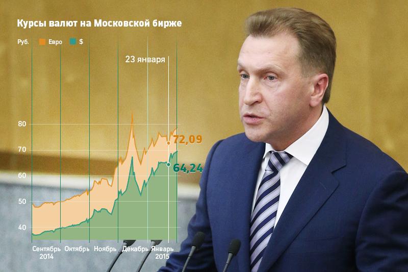 Напрасные слова как рубль реагировал